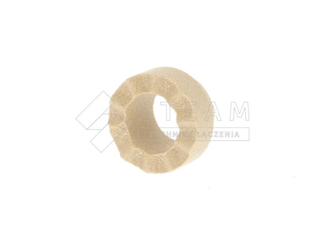 Osłonki ceramiczne typ RF